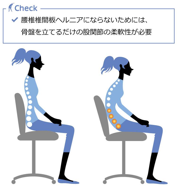 腰椎座り方の例