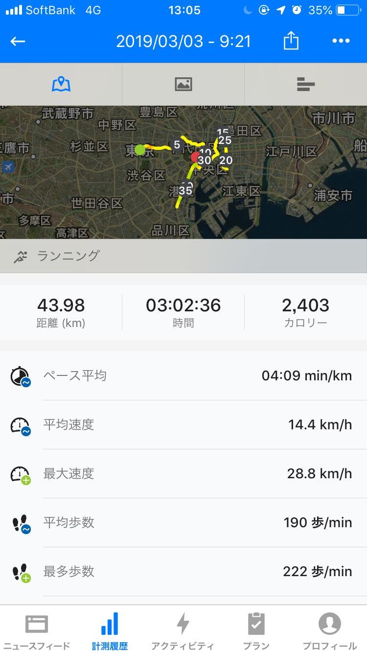 東京マラソンの結果の画像