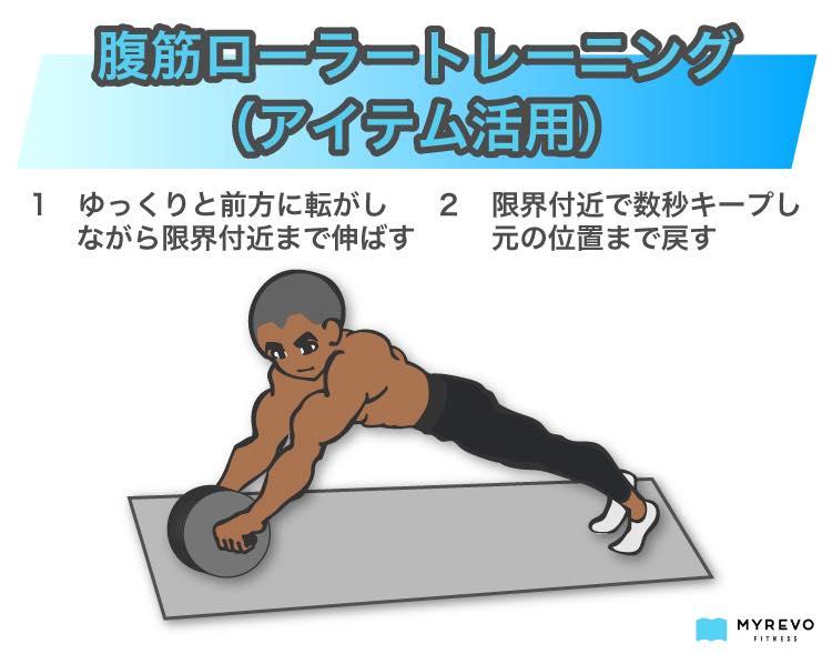 腹筋ローラートレーニング(アイテム活用)
