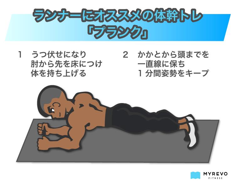 ランナーおすすめ体幹トレ「プランク」