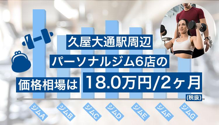 久屋大通駅周辺のパーソナルジム相場価格