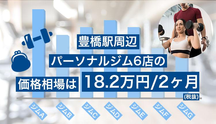 豊橋駅周辺のパーソナルジム相場価格