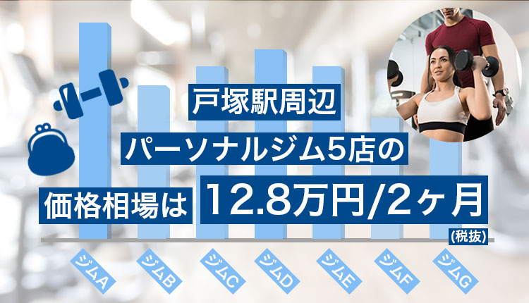 戸塚駅周辺のパーソナルジム相場価格