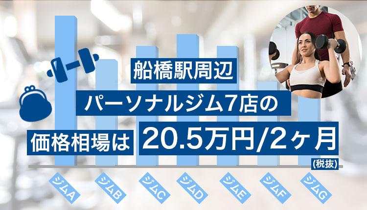 船橋駅周辺のパーソナルジム相場価格