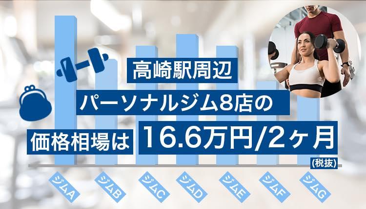 高崎エリアのパーソナルナルジムの価格相場
