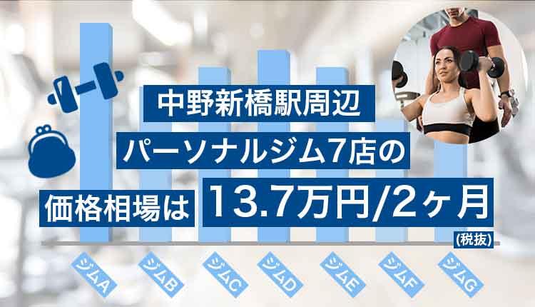中野新橋駅エリアのパーソナルナルジムの価格相場