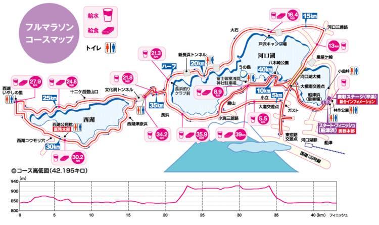 マラソンコースの地図
