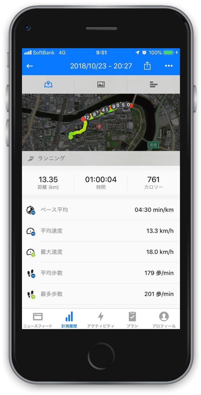 1時間走のデータ